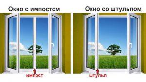 Что такое штульп в пластиковых окнах и дверях?