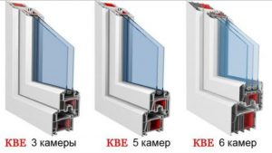 Профиль КБЕ: отзывы профессионалов, характеристики и преимущества