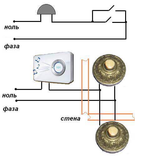 Как подключить звонок в квартире: виды звонков и их установка